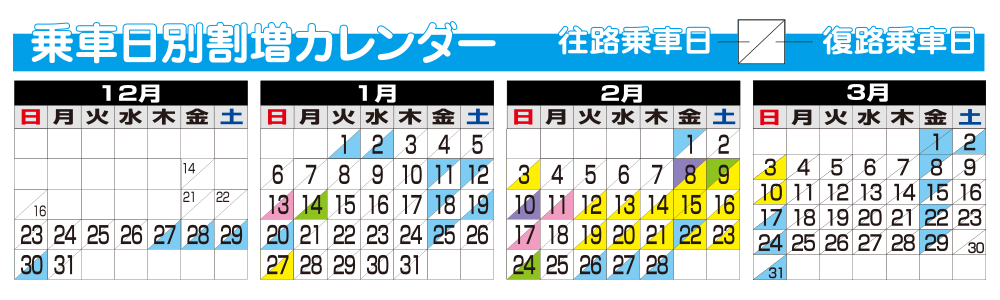 乗車日別割増カレンダー